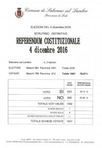 risultati-referendun-costituzionale